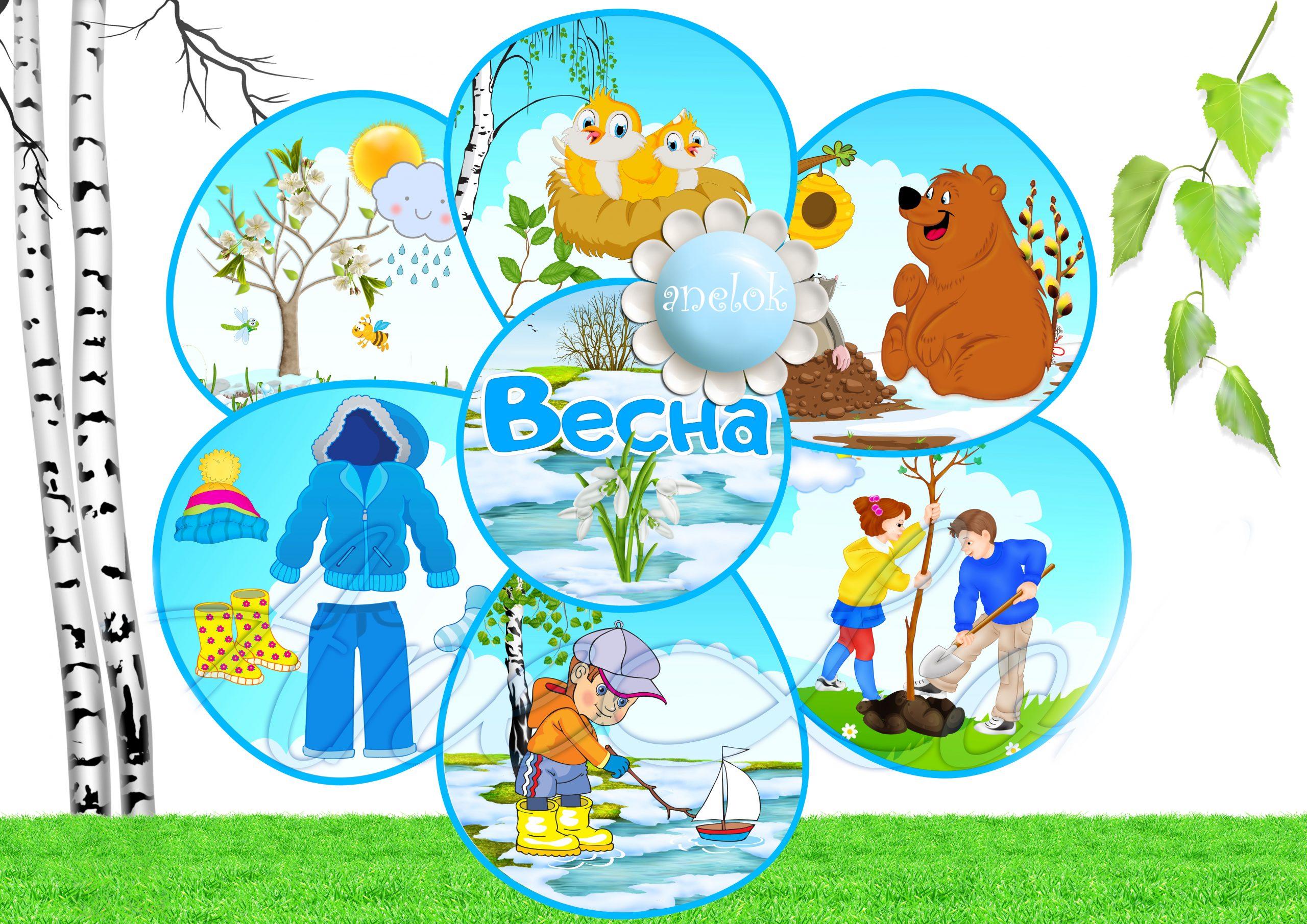Оформление уголка в детском саду весна в картинках