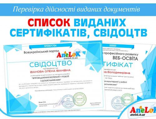 Список виданих документів (сертифікатів, свідоцтв)